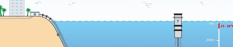 Open Mind project: Fiber to the Deep Ocean